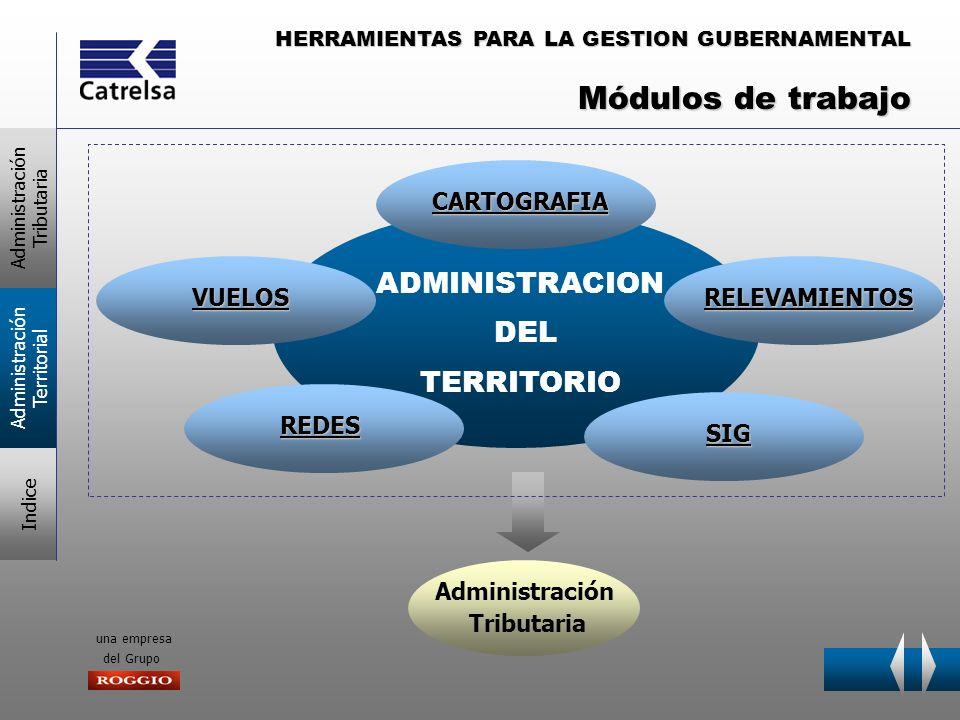 Módulos de trabajo ADMINISTRACION DEL TERRITORIO CARTOGRAFIA VUELOS