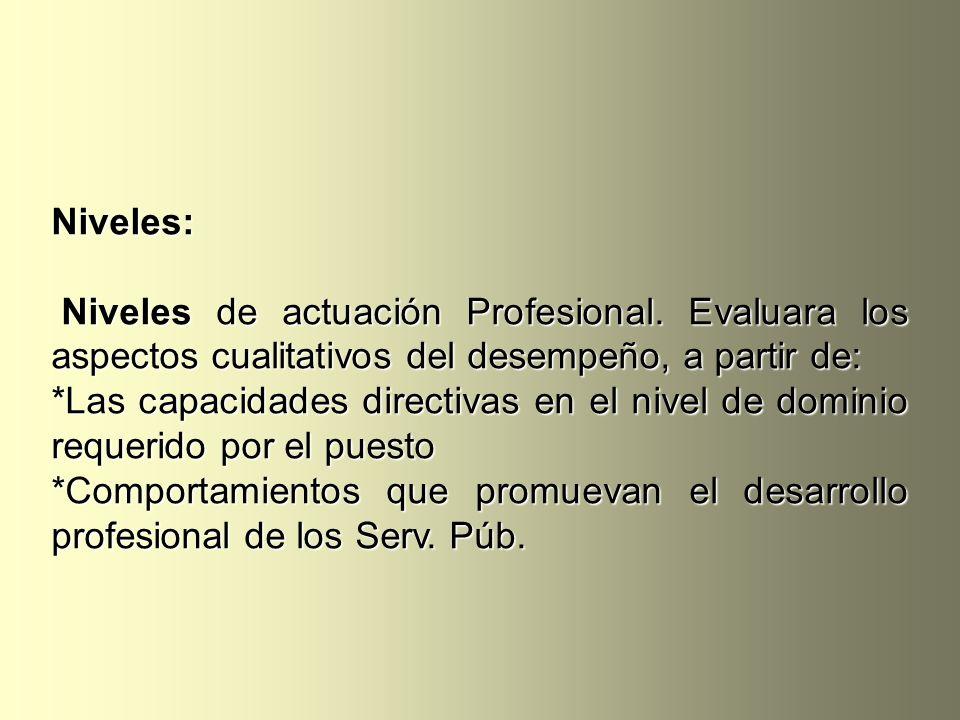 Niveles: Niveles de actuación Profesional. Evaluara los aspectos cualitativos del desempeño, a partir de: