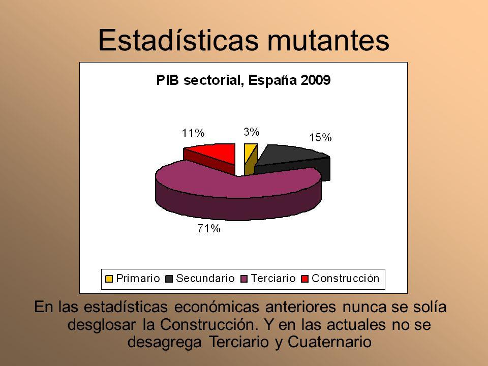 Estadísticas mutantes