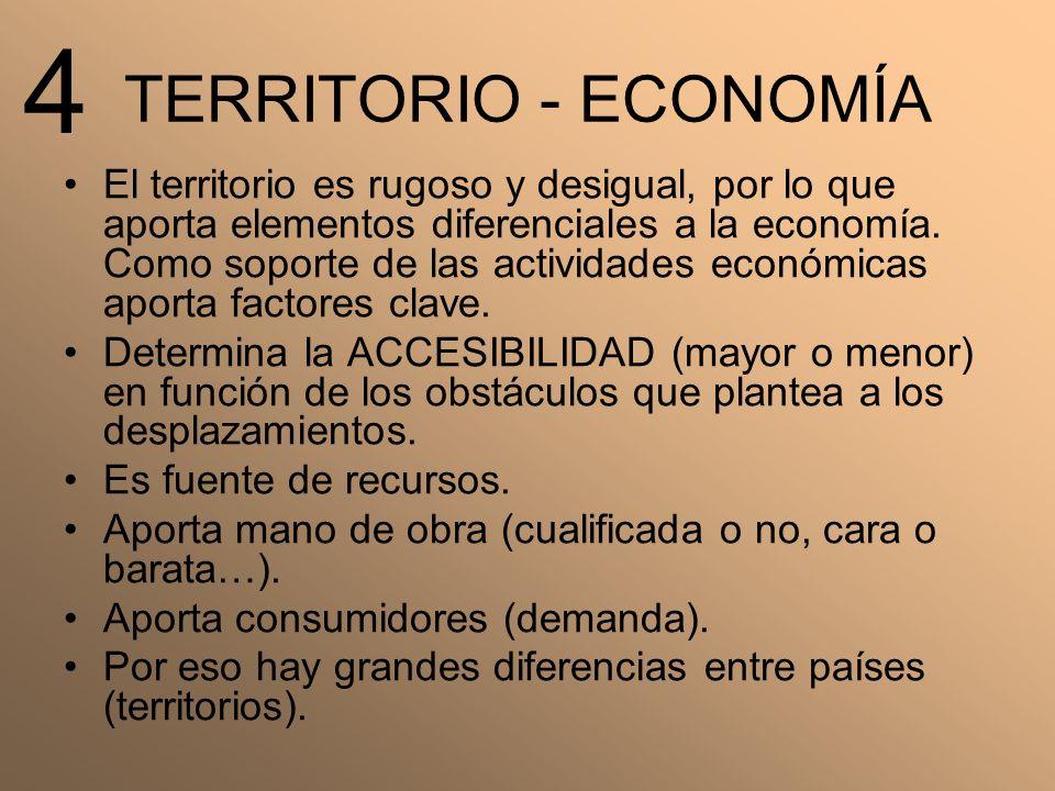 4 TERRITORIO - ECONOMÍA.