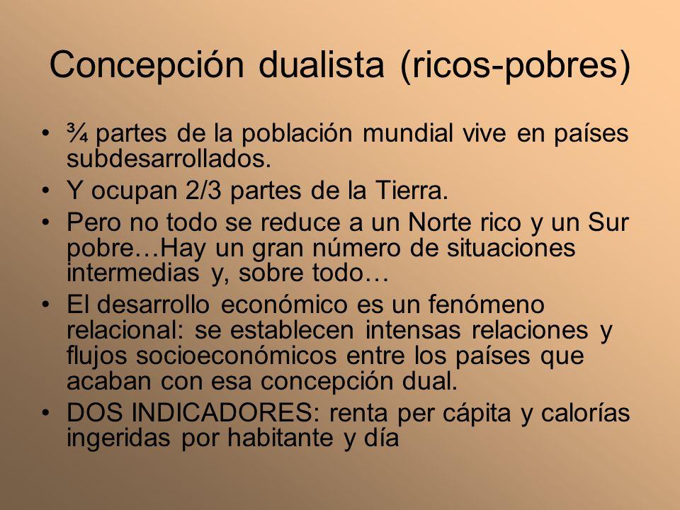 Concepción dualista (ricos-pobres)