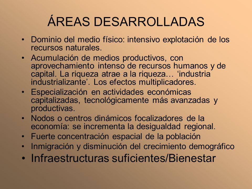 ÁREAS DESARROLLADAS Infraestructuras suficientes/Bienestar