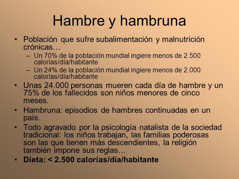 Hambre y hambruna Población que sufre subalimentación y malnutrición crónicas…