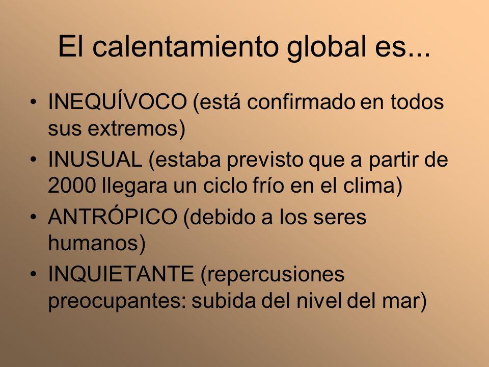El calentamiento global es...