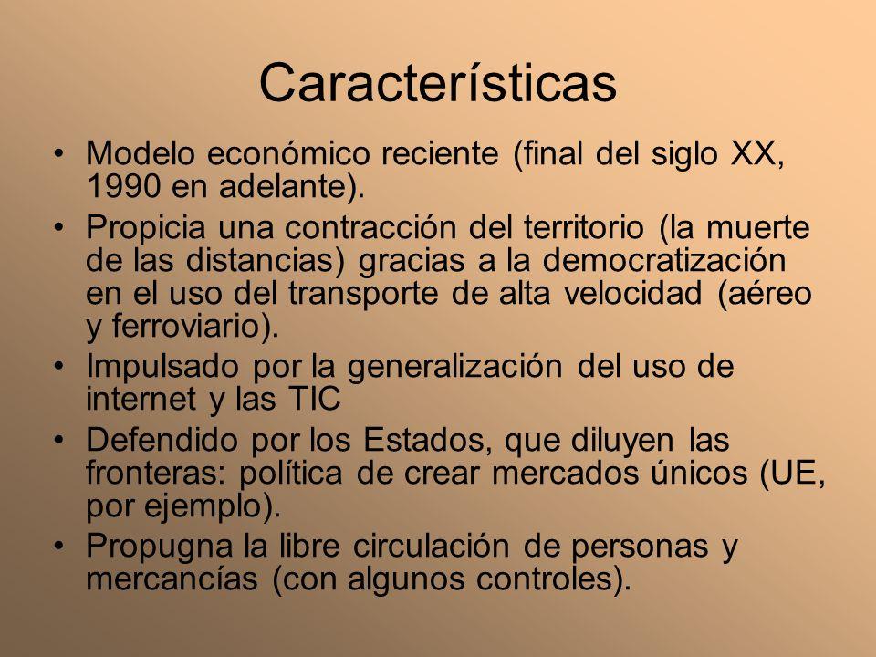 Características Modelo económico reciente (final del siglo XX, 1990 en adelante).