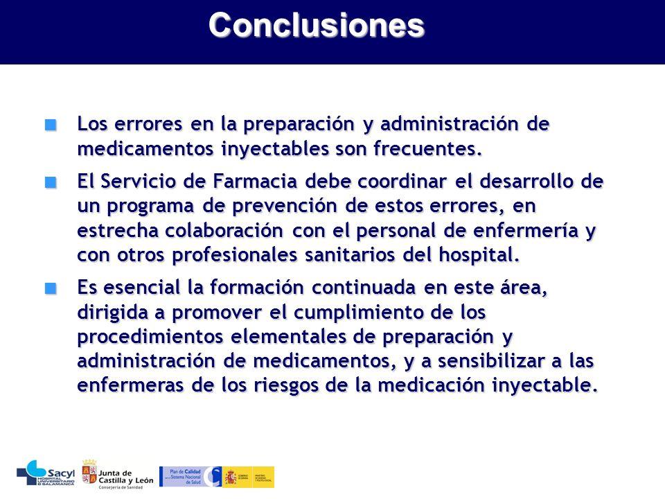Conclusiones Los errores en la preparación y administración de medicamentos inyectables son frecuentes.