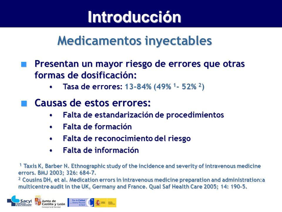 Introducción Medicamentos inyectables Causas de estos errores: