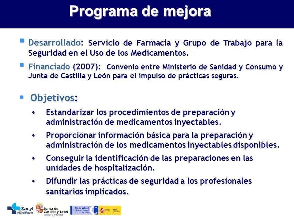 Programa de mejora Desarrollado: Servicio de Farmacia y Grupo de Trabajo para la Seguridad en el Uso de los Medicamentos.