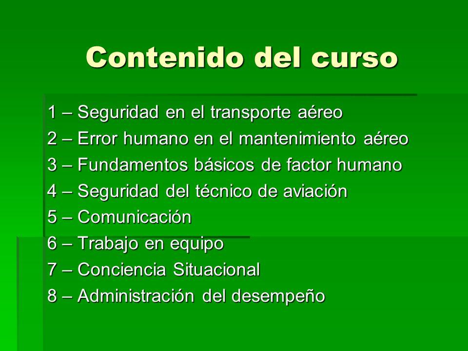 Contenido del curso 1 – Seguridad en el transporte aéreo