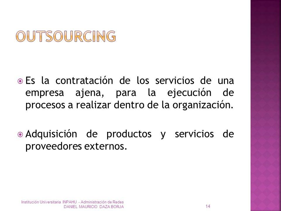 OUTSOURCING Es la contratación de los servicios de una empresa ajena, para la ejecución de procesos a realizar dentro de la organización.
