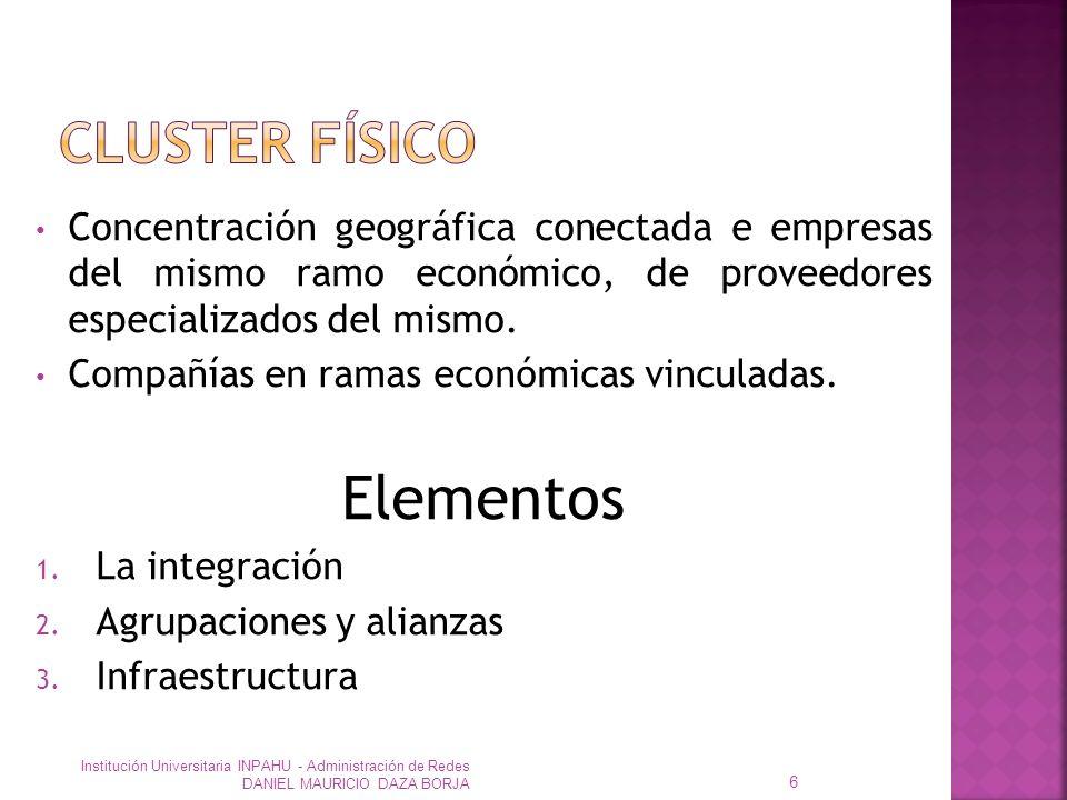 Elementos CLUSTER FÍSICO
