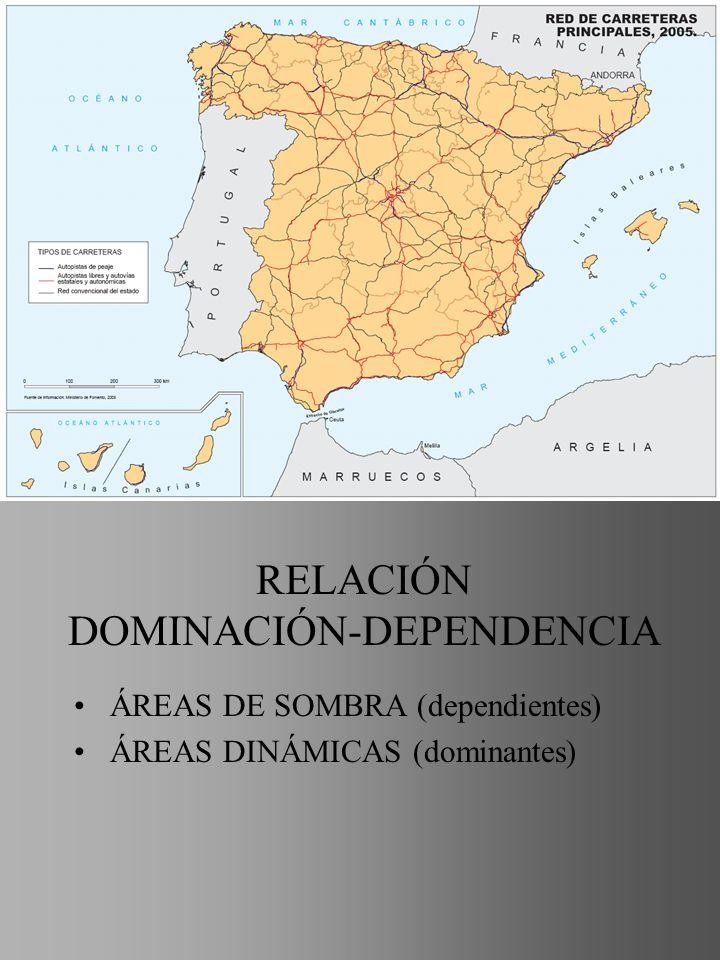 RELACIÓN DOMINACIÓN-DEPENDENCIA