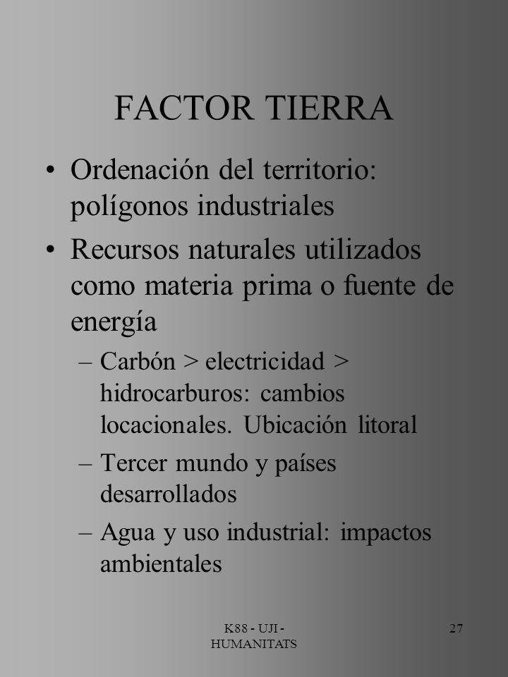 FACTOR TIERRA Ordenación del territorio: polígonos industriales