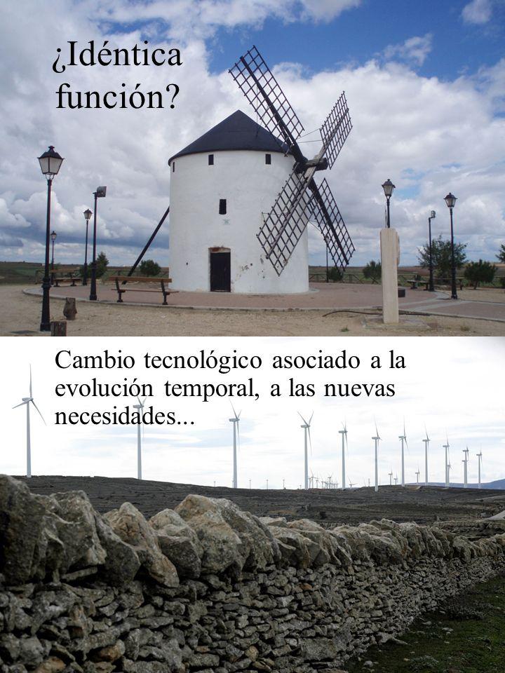 ¿Idéntica función Cambio tecnológico asociado a la evolución temporal, a las nuevas necesidades...
