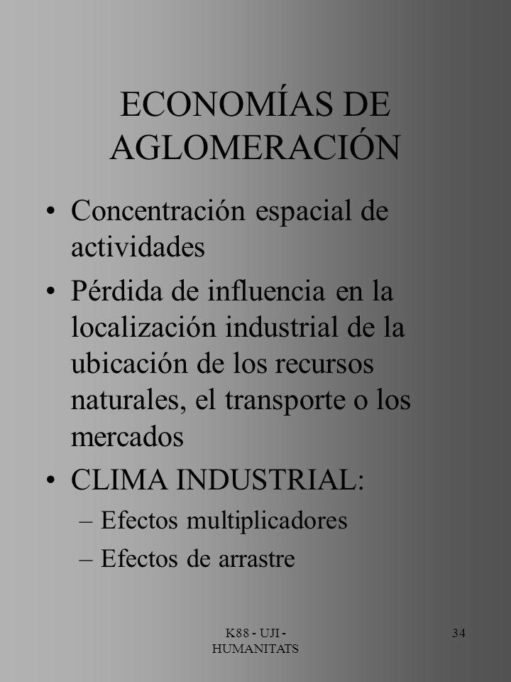 ECONOMÍAS DE AGLOMERACIÓN