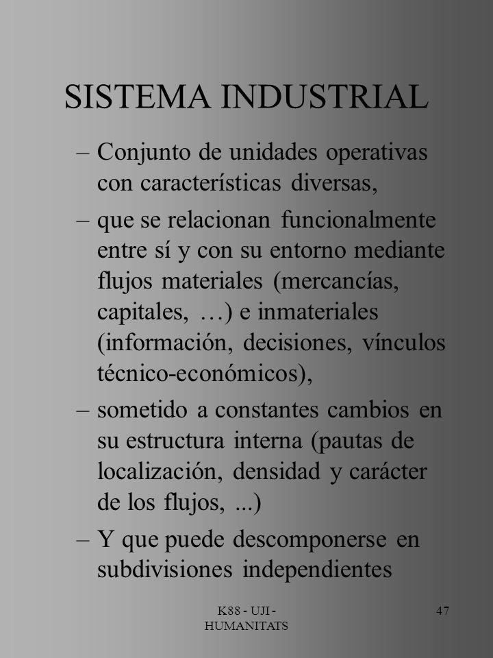 SISTEMA INDUSTRIAL Conjunto de unidades operativas con características diversas,