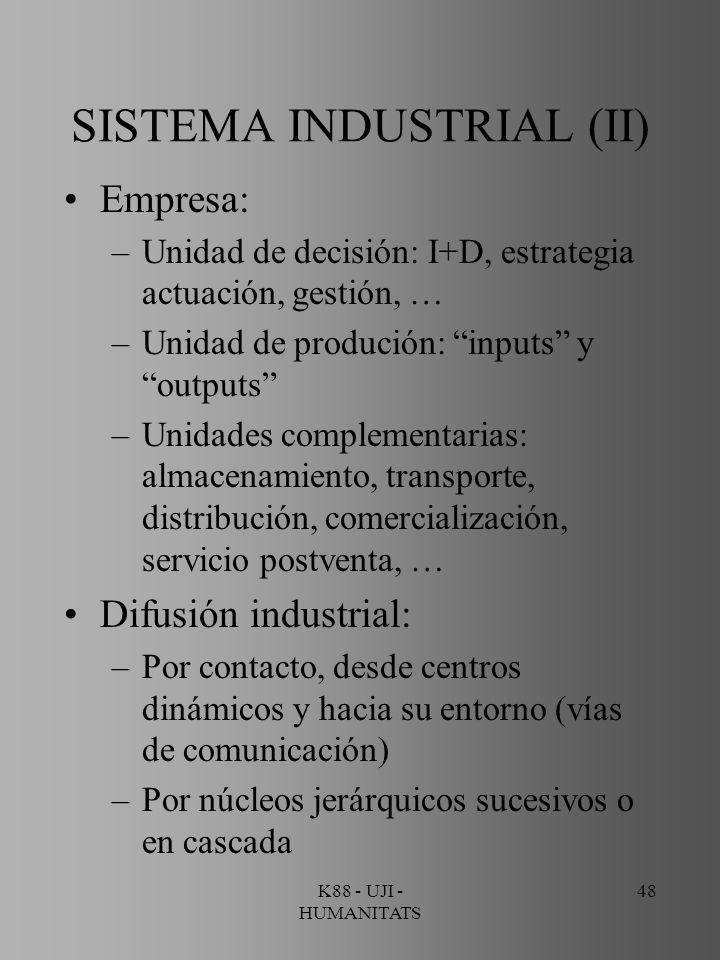 SISTEMA INDUSTRIAL (II)