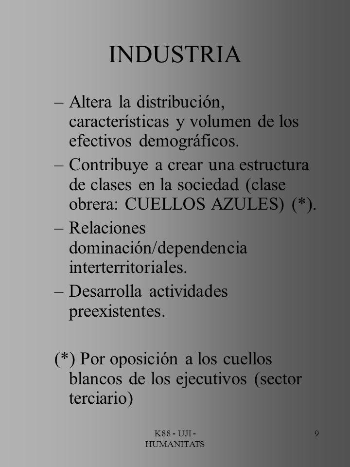 INDUSTRIA Altera la distribución, características y volumen de los efectivos demográficos.