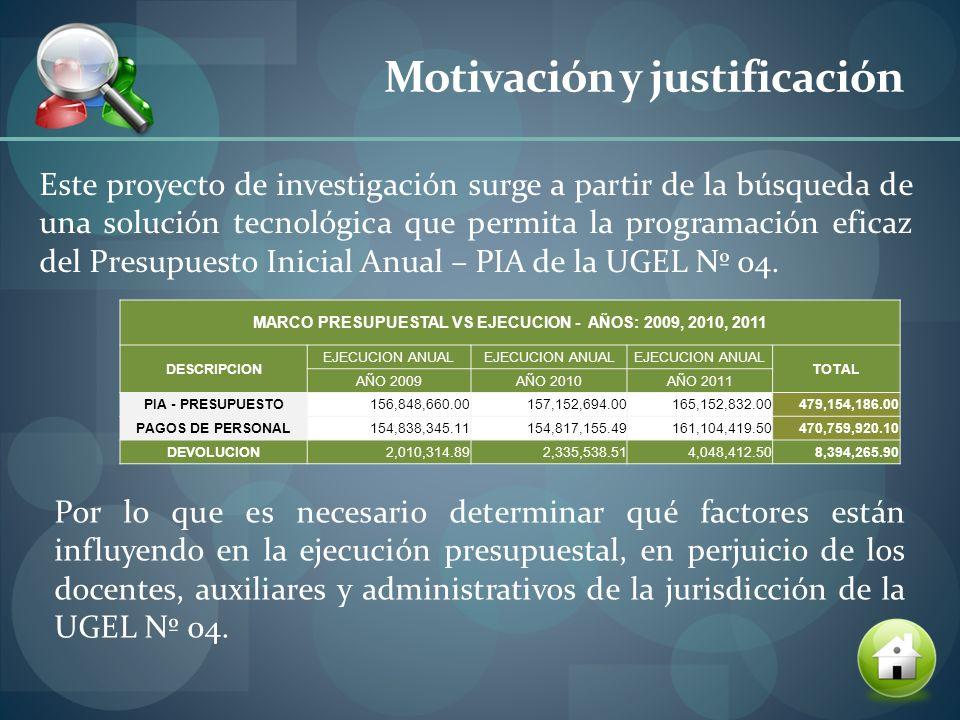 Motivación y justificación