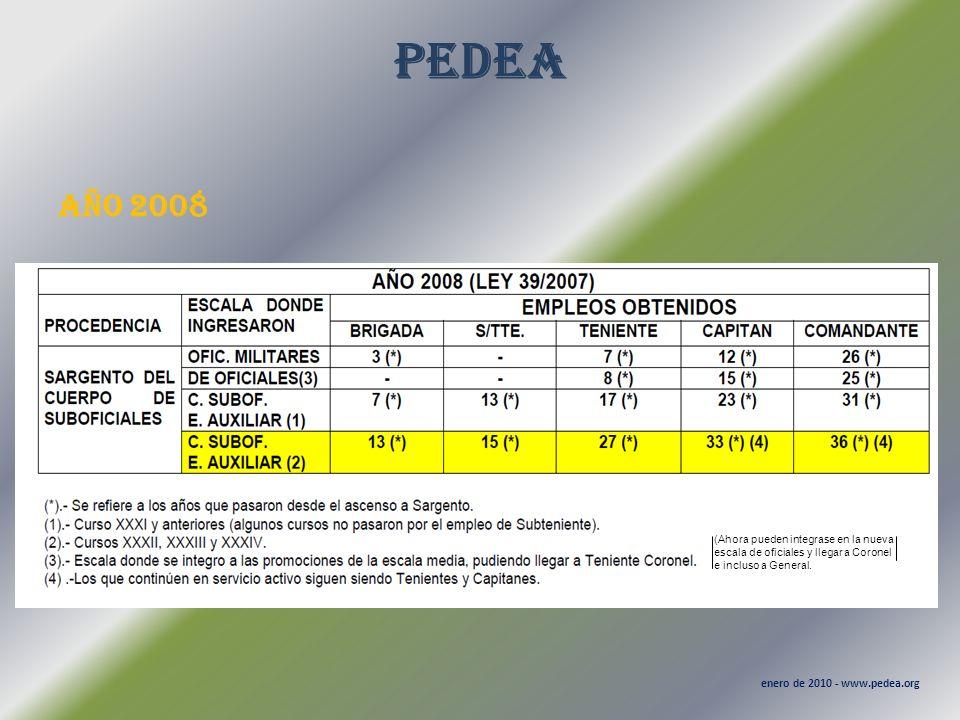 PEDEA AÑO 2008 enero de 2010 - www.pedea.org