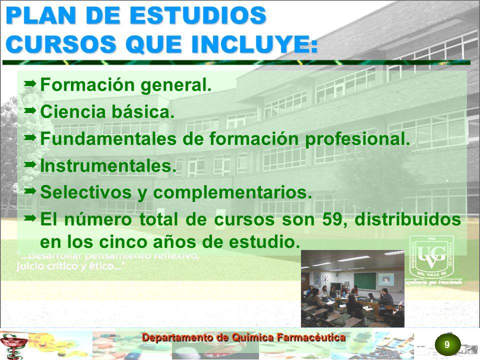 PLAN DE ESTUDIOS CURSOS QUE INCLUYE: