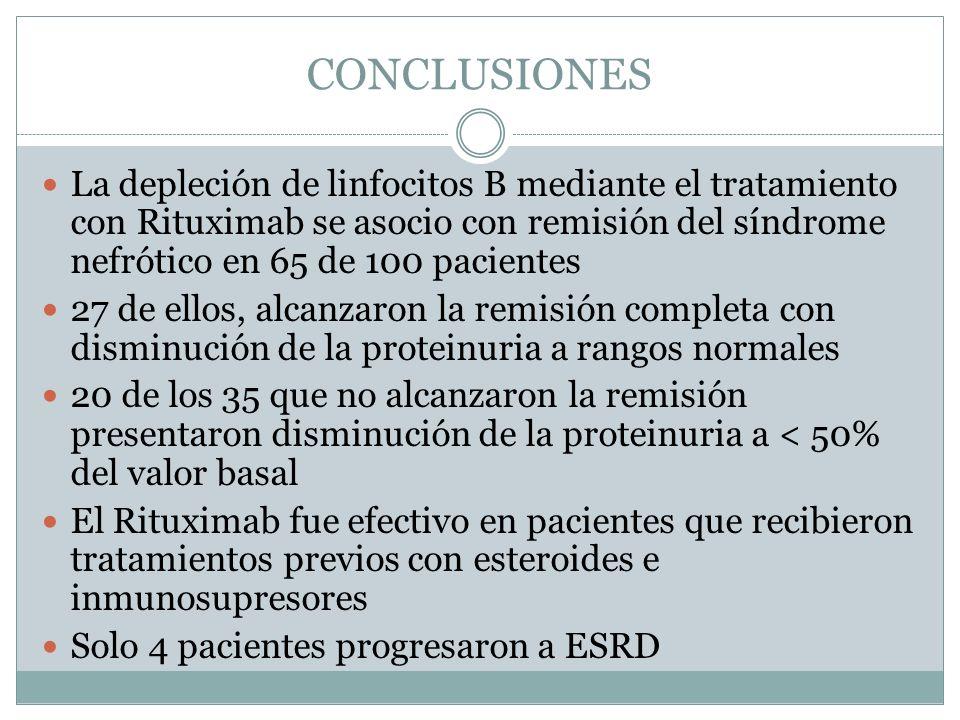 CONCLUSIONES La depleción de linfocitos B mediante el tratamiento con Rituximab se asocio con remisión del síndrome nefrótico en 65 de 100 pacientes.