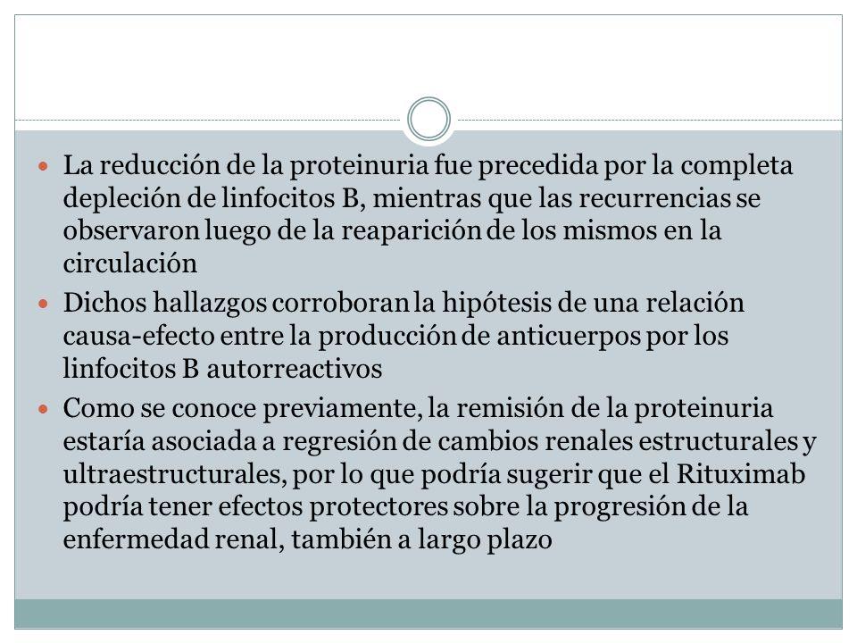 La reducción de la proteinuria fue precedida por la completa depleción de linfocitos B, mientras que las recurrencias se observaron luego de la reaparición de los mismos en la circulación