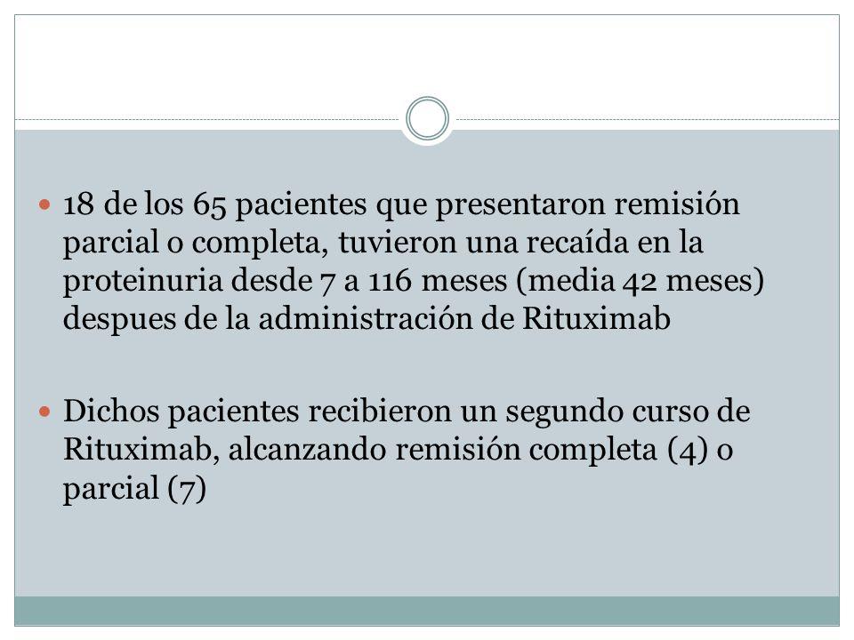 18 de los 65 pacientes que presentaron remisión parcial o completa, tuvieron una recaída en la proteinuria desde 7 a 116 meses (media 42 meses) despues de la administración de Rituximab