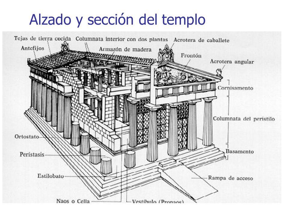 Alzado y sección del templo