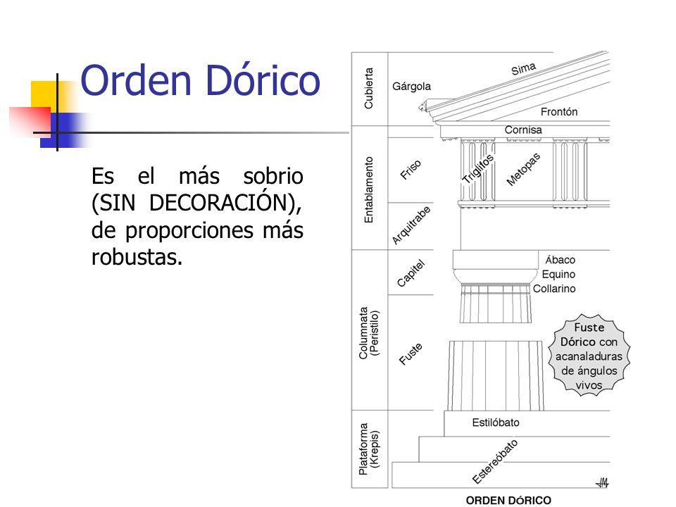 Orden Dórico Es el más sobrio (SIN DECORACIÓN), de proporciones más robustas.