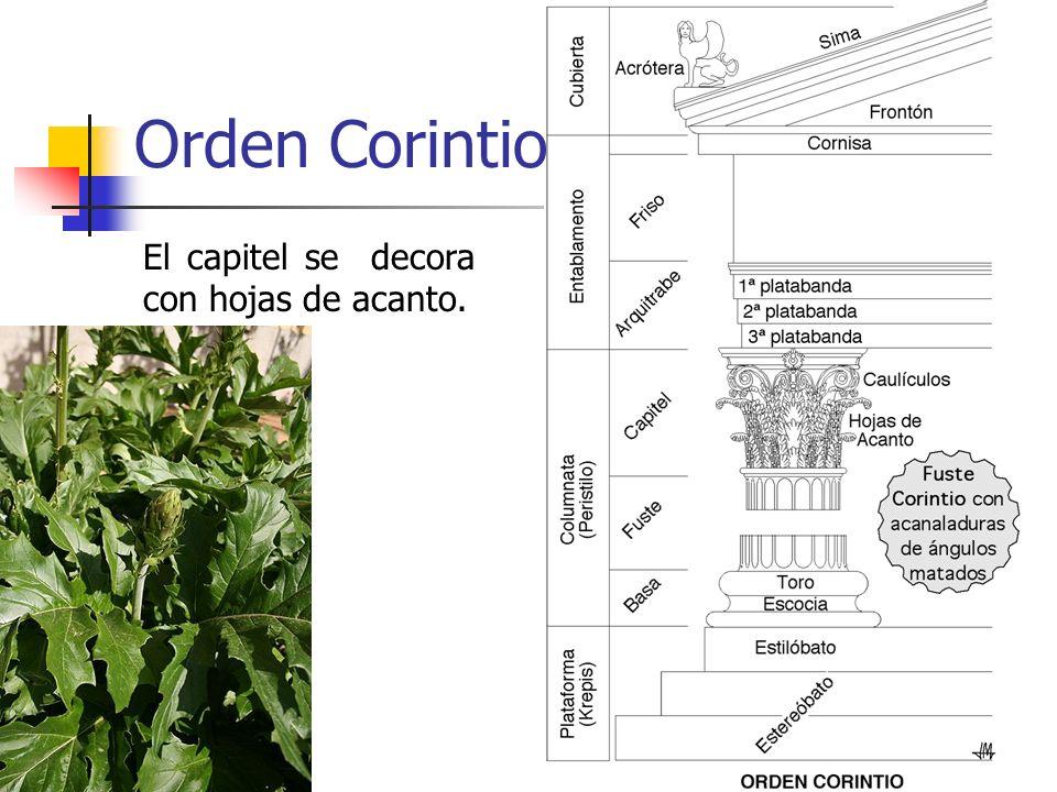 Orden Corintio El capitel se decora con hojas de acanto.