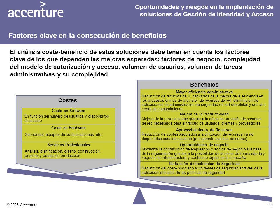Factores clave en la consecución de beneficios