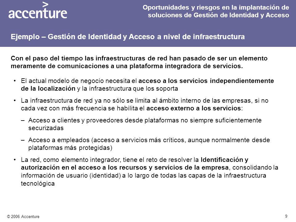 Ejemplo – Gestión de Identidad y Acceso a nivel de infraestructura