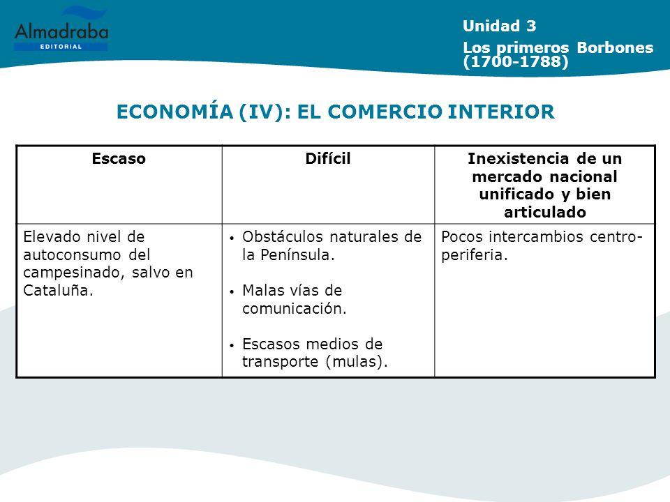 ECONOMÍA (IV): EL COMERCIO INTERIOR