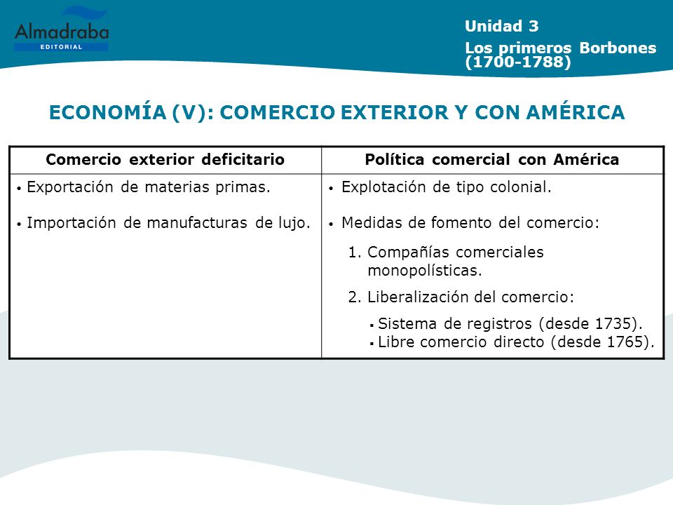 ECONOMÍA (V): COMERCIO EXTERIOR Y CON AMÉRICA