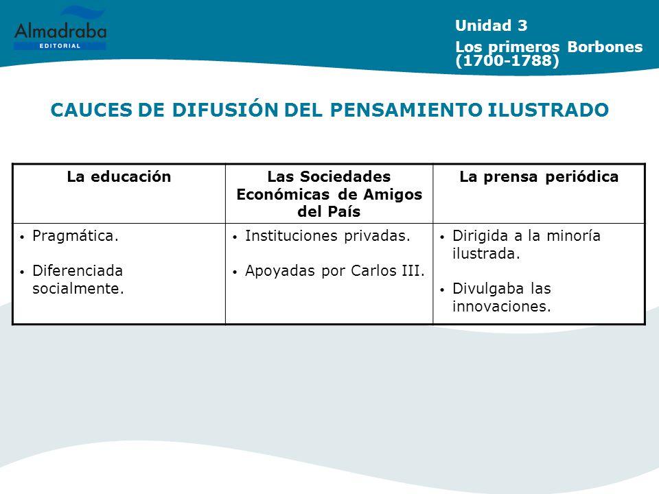 CAUCES DE DIFUSIÓN DEL PENSAMIENTO ILUSTRADO