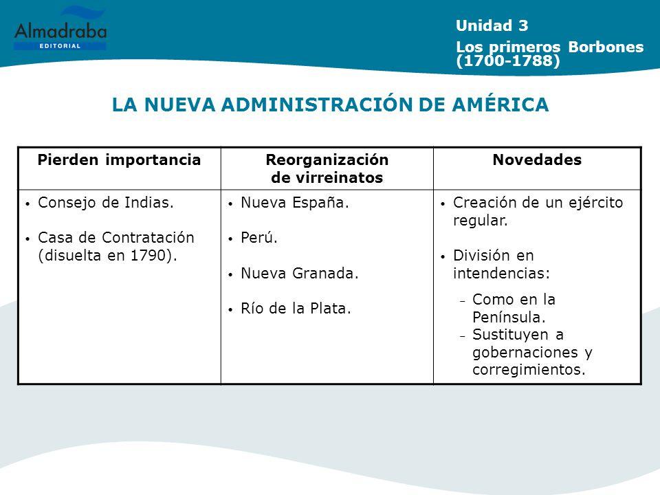 LA NUEVA ADMINISTRACIÓN DE AMÉRICA