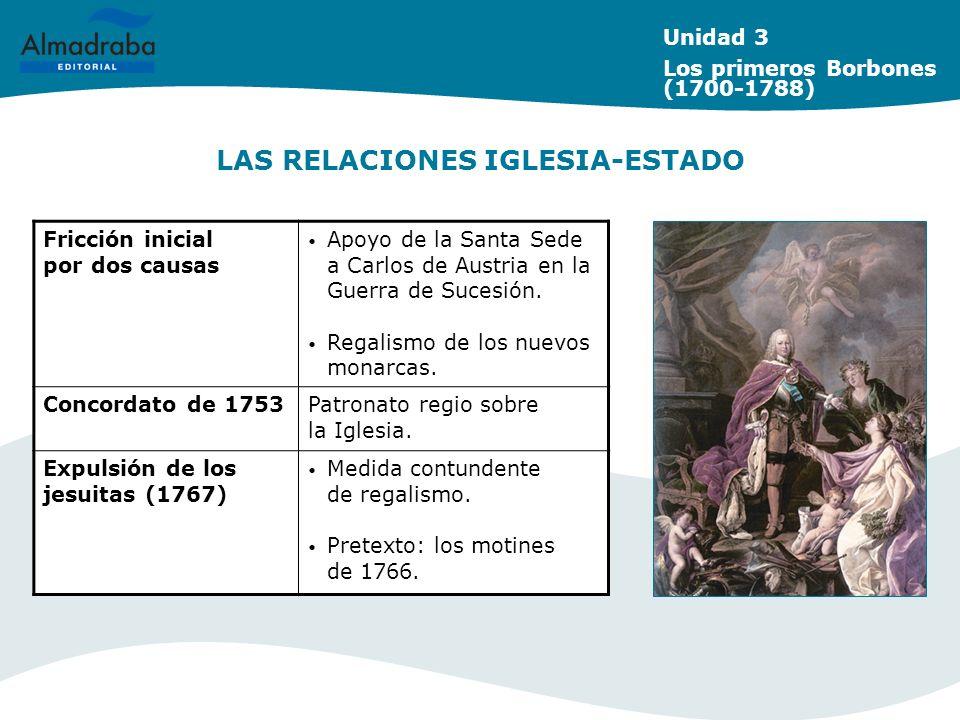 LAS RELACIONES IGLESIA-ESTADO