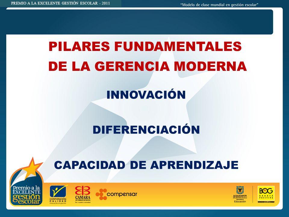 PILARES FUNDAMENTALES CAPACIDAD DE APRENDIZAJE