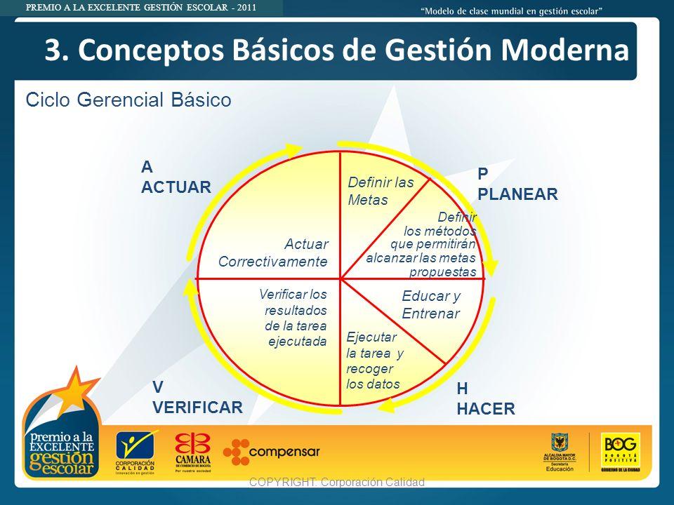 3. Conceptos Básicos de Gestión Moderna