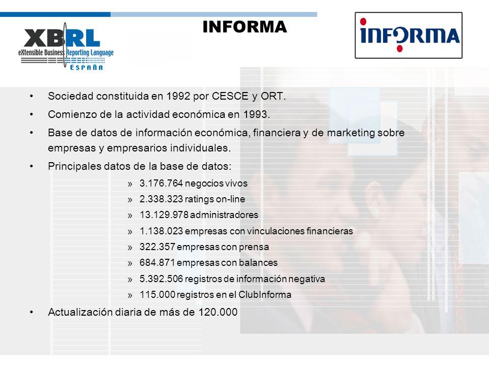 INFORMA Sociedad constituida en 1992 por CESCE y ORT.