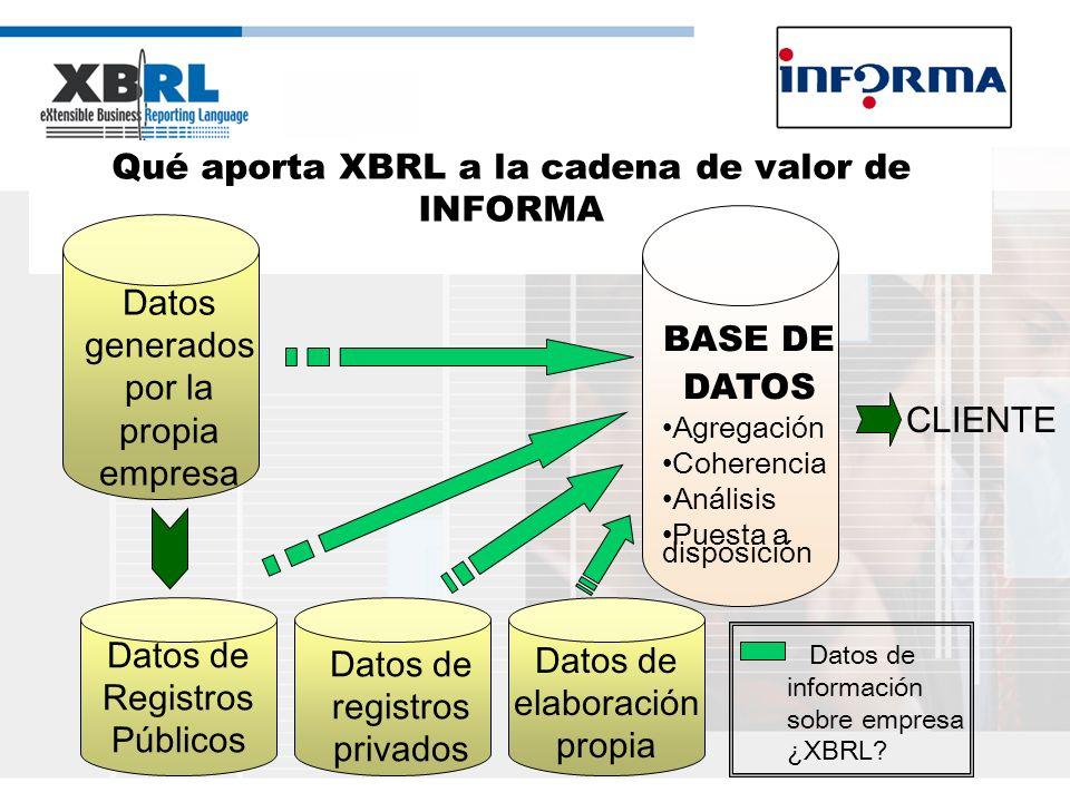 Qué aporta XBRL a la cadena de valor de INFORMA
