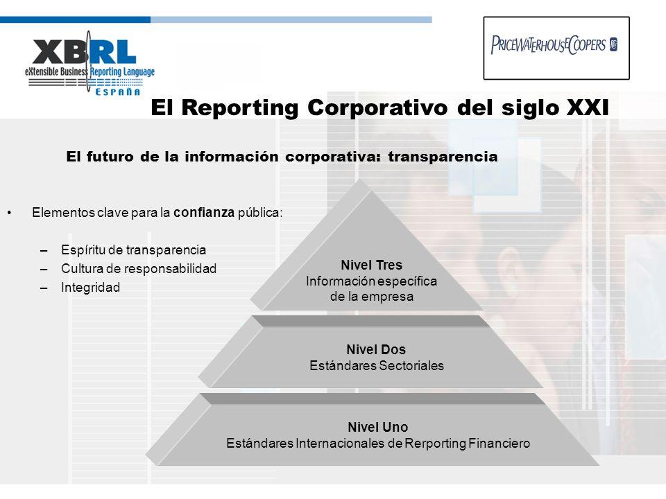 El futuro de la información corporativa: transparencia