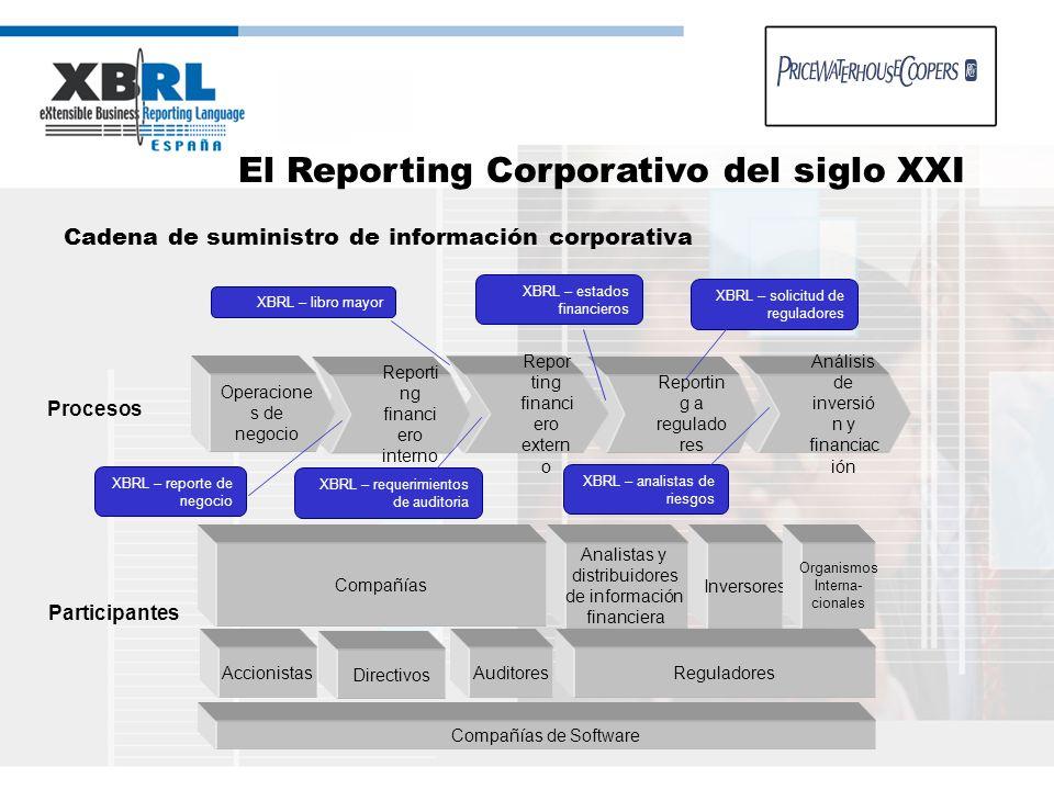 Cadena de suministro de información corporativa