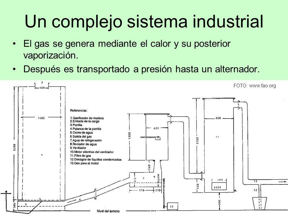 Un complejo sistema industrial