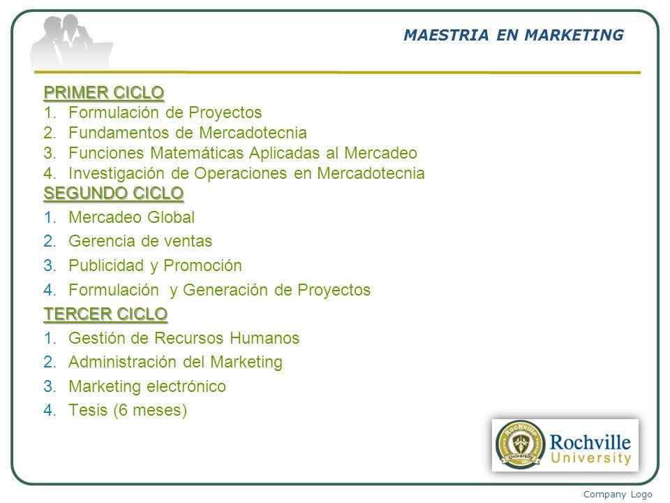 Formulación de Proyectos Fundamentos de Mercadotecnia