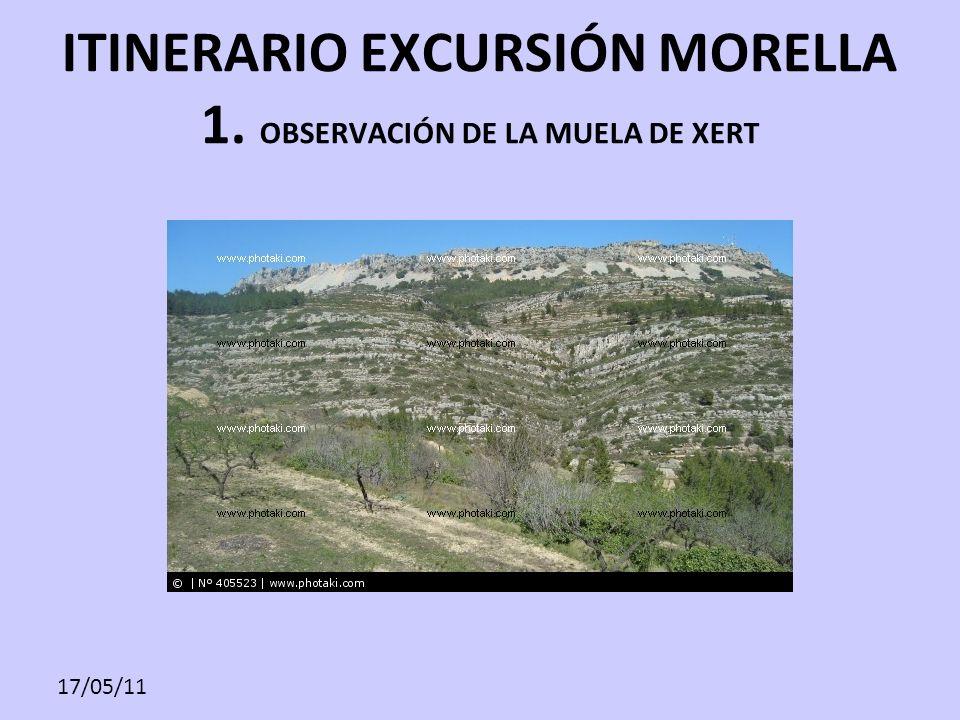 ITINERARIO EXCURSIÓN MORELLA 1. OBSERVACIÓN DE LA MUELA DE XERT