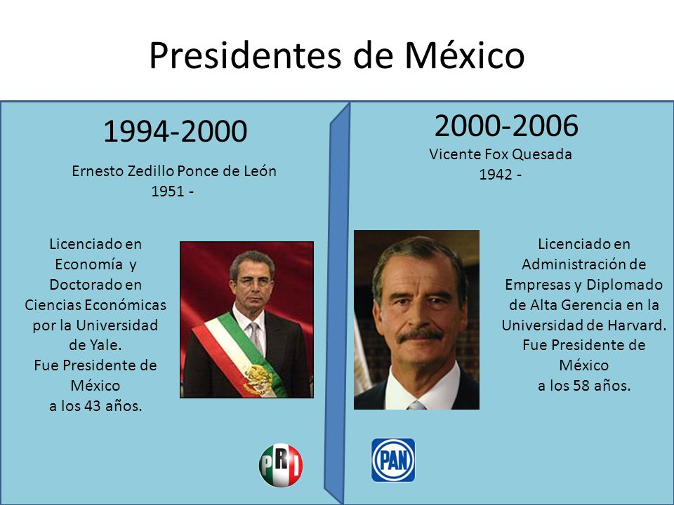 Presidentes de México 2000-2006 1994-2000 Vicente Fox Quesada 1942 -