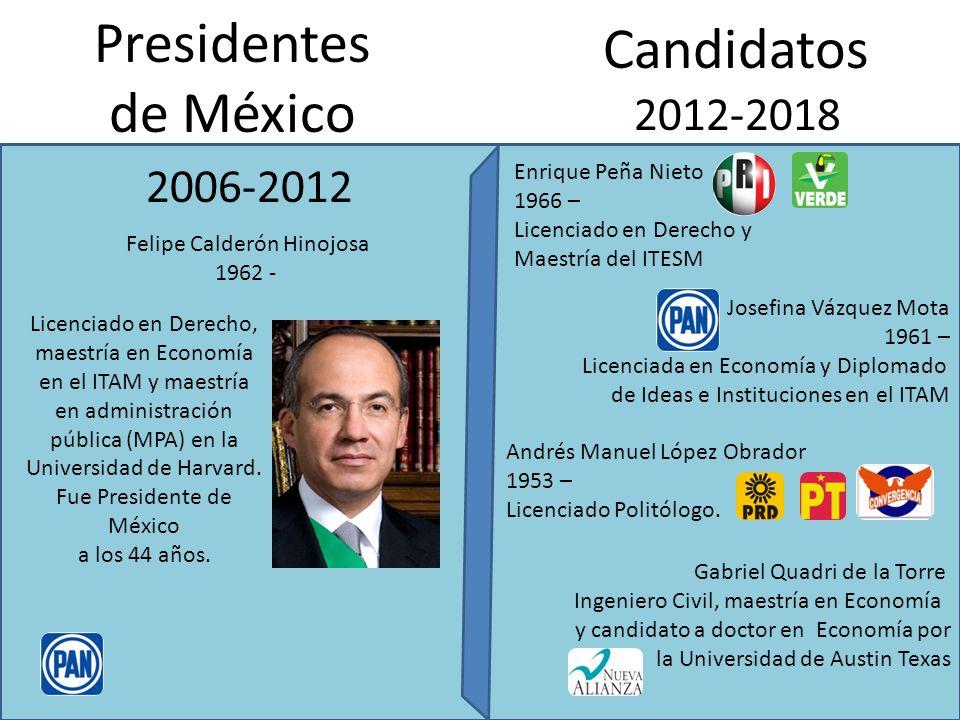 Presidentes de México Candidatos 2012-2018 2006-2012