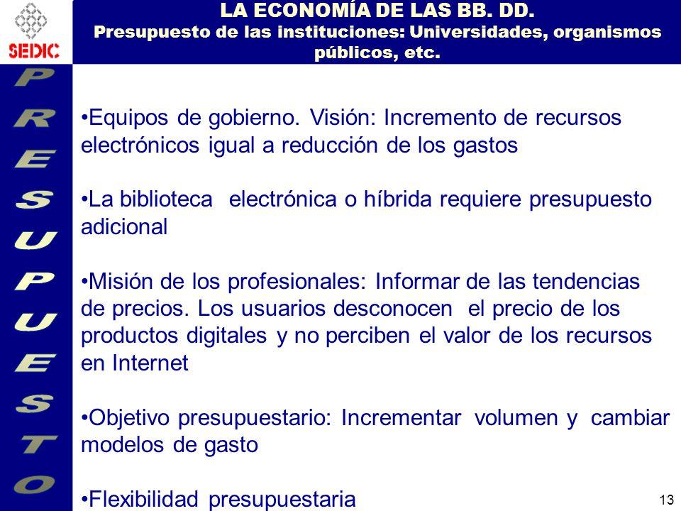 LA ECONOMÍA DE LAS BB. DD. Presupuesto de las instituciones: Universidades, organismos públicos, etc.